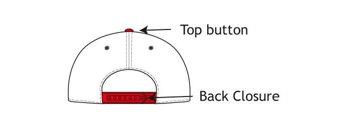 button & closure