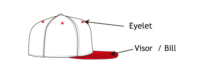 eyelet and visor