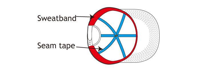 sweatband & seam tape