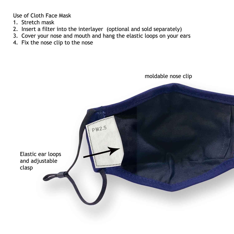 Cloth mask usage